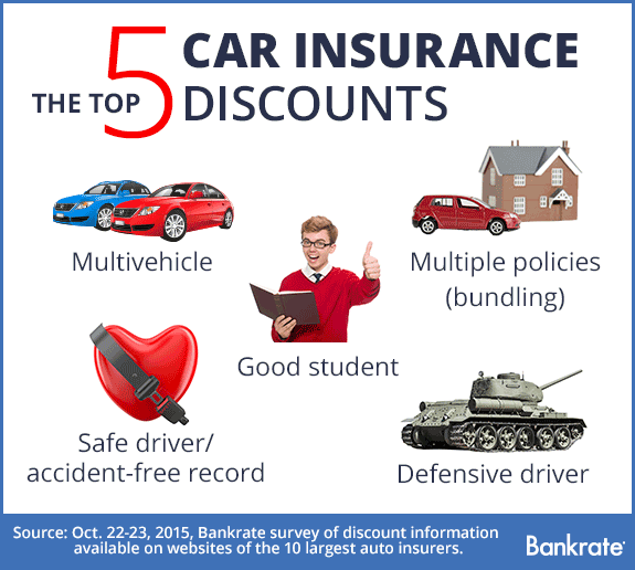 Do You Need Rental Car Policy In Insurance